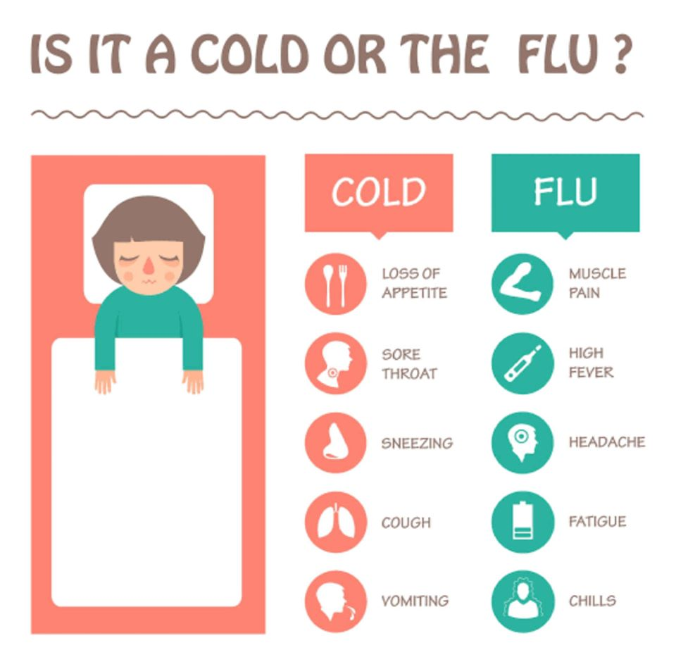 4 ways to  naturally  heal common  cold and  flu
