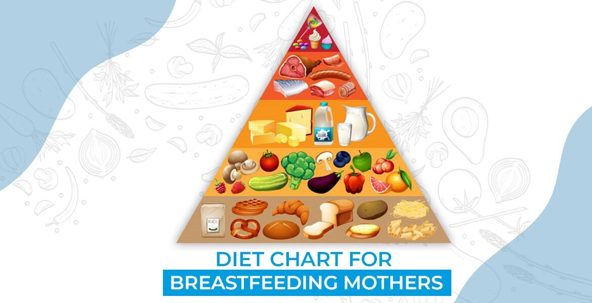 Diet Chart For Breastfeeding Mothers